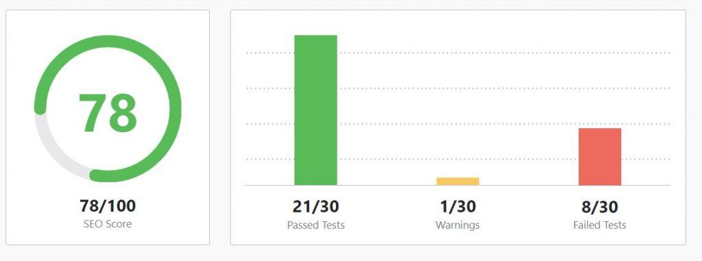 Rank Math Plugin SEO WordPress terbaik